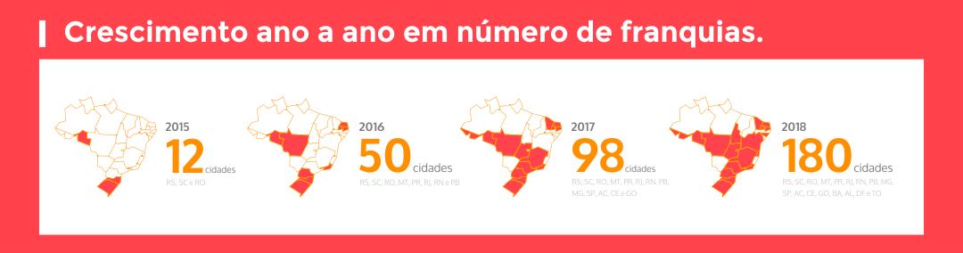 delivery de comida no interior do Brasil-07 (2)