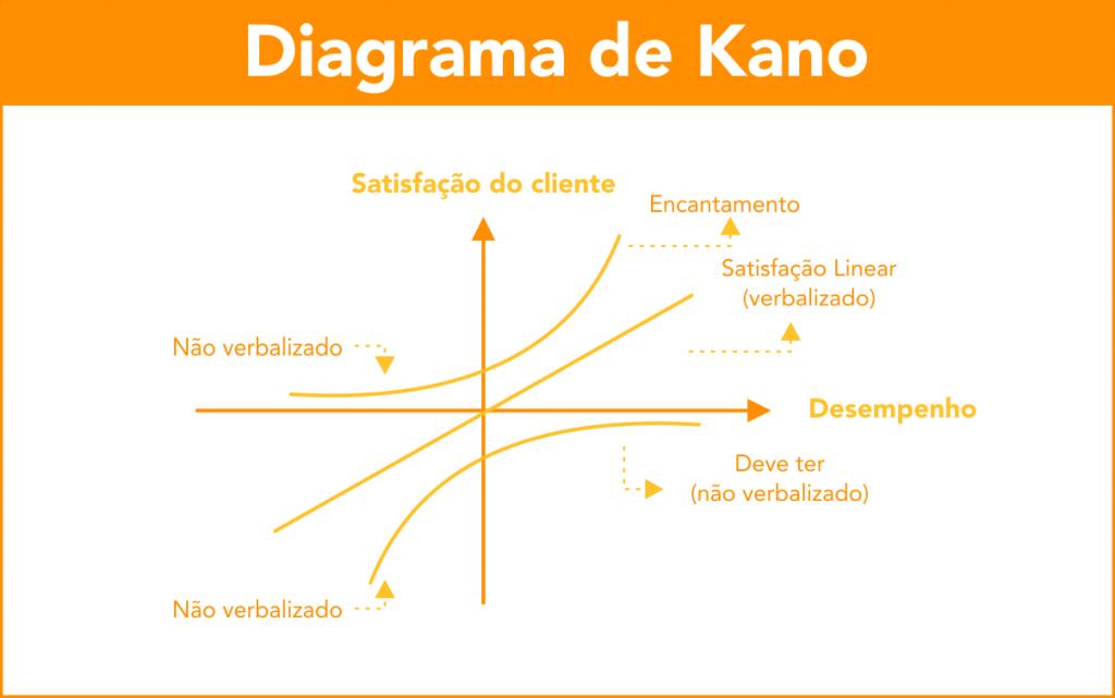 Como melhorar o atendimento ao cliente - Delivery Much Blog