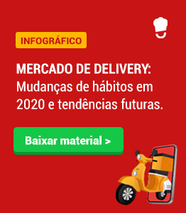 mercado de delivery infográfico - sidebar - delivery much