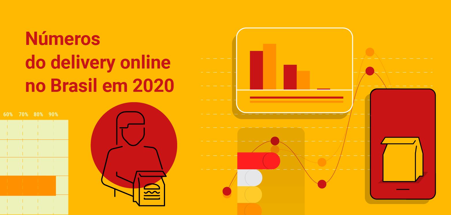 Pesquisa números do delivery online no Brasil em 2020 