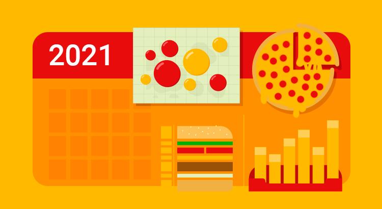 Food service 2021 números de 2020 e projeções futuras