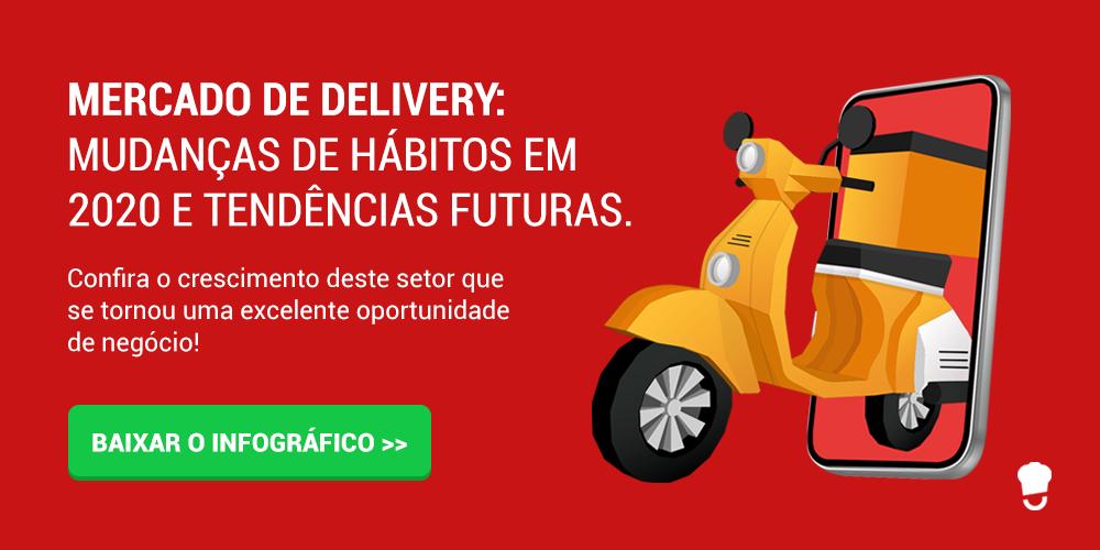 Infografico Mercado de delivery 2020 e tendências para 2021